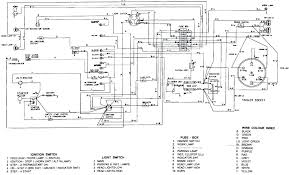 Skid Steer Size Chart Case Wiring Diagram Schematic Only On Tractor Chart Home