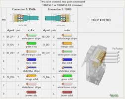 rj11 wiring pinout wiring diagram fascinating rj11 2 wire pinout wiring diagram centre rj11 wiring detail wiring diagramsrj11 2 wire pinout 20