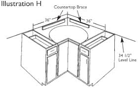 free kitchen cabinet plans diy. how to make a corner cabinet in kitchen free plans diy i