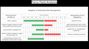 11 New Force Field Analysis Template - Kehillaton.com - Kehillaton.com