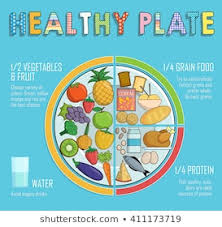 Balanced Diet For Kids Stock Vectors Images Vector Art