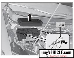 honda pilot iii fuse box diagrams & schemes imgvehicle com fuse box tap ins for car honda pilot iii fuse box engine compartment fuse box type a