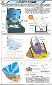 Orion Cooking Chart Solar Cooker Chart N C Kansil Sons Kansil Bhawan