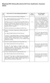 meghalaya psc shillong recruitment post qualification vacancie