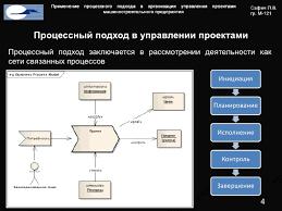 Применение процессного подхода в организации управления проектами маш   4 Процессный подход в управлении проектамиПроцессный