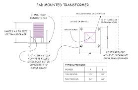 showing post media for pad mounted transformer symbol hvac supply symbol png 907x593 pad mounted transformer symbol