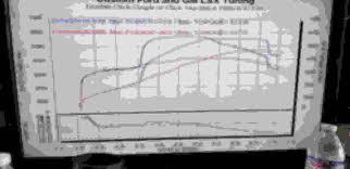 E85 Nitrous Jet Chart E85 And Nitrous Afr Ls1tech Camaro And Firebird Forum