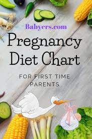 Pregnancy Diet Chart For First Time Parents For Healthy