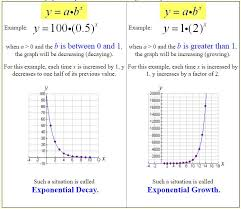 exponential growth and decay a plus topper
