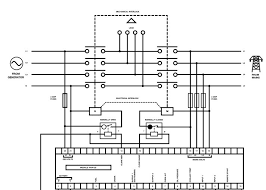 wiring diagram for generator control panel wiring electrical control panel wiring diagram wiring diagram and hernes on wiring diagram for generator control panel