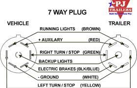 trailer wiring diagrams trailer wiring