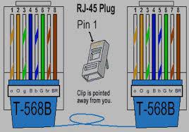 cat5 568b diagram wiring diagrams second cat 5 568b wiring diagram wiring diagram cat 5 568b wiring diagram