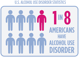 Alcohol Is Center The Abuse Deaths Main Substance Cause Ventura Of Recovery