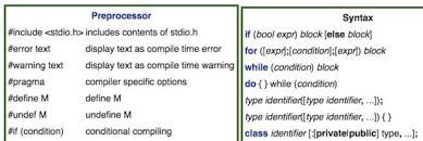 essay my ideal family wikipedia