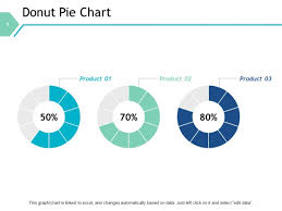 Donut Pie Chart Graph Ppt Powerpoint Presentation File