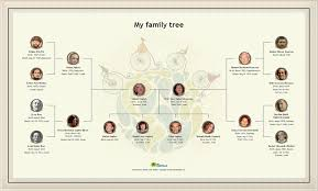 Create A Beautiful Family Tree Chart Online Print It As A