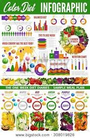 Color Diet Vector Vector Photo Free Trial Bigstock