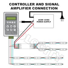 similiar wiring led signs keywords led sign wiring diagram together channel letter led wiring