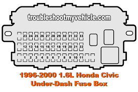 95 honda accord fuse box diagram elegant honda vtec amandangohoreavey 97 Honda Accord Fuse Box Diagram 95 honda accord fuse box diagram unique 1995 honda civic dx fuse box diagram best 97