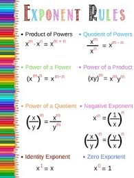 Algebra Posters Exponent Rules Worksheets Teachers Pay