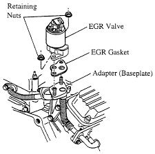 2001 kia sportage engine diagram egr wiring diagram auto blog repair manual 2017egr valve location 2003 engine image for user