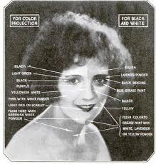 1910s 1920s vine film makeup tutorial