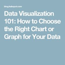 How To Choose The Right Chart For Your Data Data Visualization 101 How To Choose The Right Chart Or