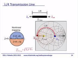 Smith Chart Of 4 Transmission Line Electrical