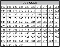 Pl Tone Chart Two Way Radio Ctcss And Dcs Codes