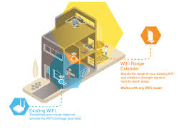 how to extend wifi range wifi boosters extenders netgear wifi signal boosters 101