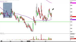 Imnp Stock Chart Immune Pharma Cmn Imnp Stock Chart Technical Analysis For 07 19 16