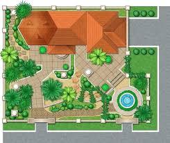 Plan A Garden Online Garden Design Planner Welcome To Plan A Garden Garden Design