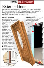 install front doorInstall a New Exterior Door and Frame  The San Fernando Valley