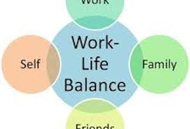 Balancing Work And Family Work Life Balance Is It Even Possible