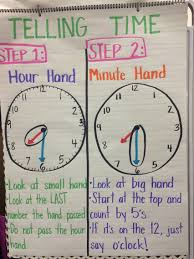 Telling Time Anchor Chart Telling Time To Hour Half Hour Anchor Chart For First