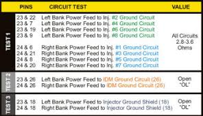 idm wiring issue ford powerstroke diesel forum 7 3 Powerstroke Wiring Diagram click image for larger version name idm pin out jpg views 4434 7.3 Powerstroke Fuel System