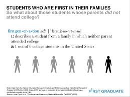teaching first generation college students center for teaching  first gen diagram