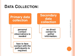 Research Tools Data Collection Method_vipin