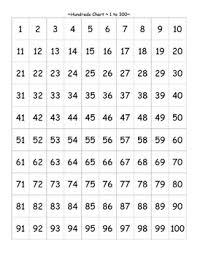 Hundreds Chart 1 To 300 Editable