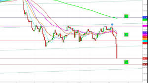 Wti Oil Chart Live Wti Crude Oil Inventory Analysis Of Wti Crude Futures In Live Chart On October 17th 2018