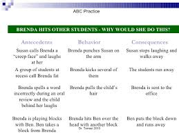 Abc Behaviour Chart Example Abcs Of Behavior Ppt
