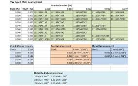 bearing types chart. vw type 1 main bearing sizing chart types m