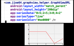 Line Chart In Android Studio Simple Graph Jjoe64 Graphview Wiki Github