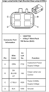 gm sierra need wiring diagram for 2003 gmc 2500 hd fog graphic