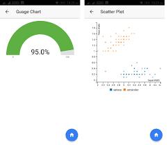 Ionic 4 Charts Interative Charts Ionic 2 Theme Ionic Marketplace