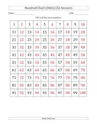 Odd Number Chart Hundred Chart With Odd Numbers Only