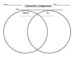 Venn Diagram Character Comparison Character Comparison Venn Diagram By Msdedams Cool Stuff Tpt