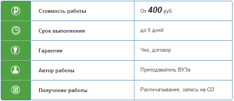 Проверка работ в Екатеринбурге