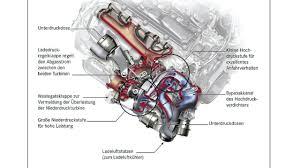 new mercedes 4 cylinder diesel engine new mercedes 250 cdi engine