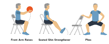 chair exercises. iii. chair exercises for seniors